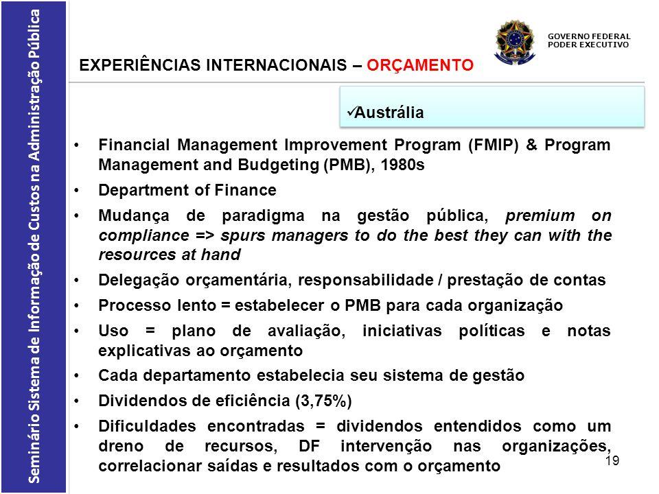 GOVERNO FEDERAL PODER EXECUTIVO Seminário Sistema de Informação de Custos na Administração Pública EXPERIÊNCIAS INTERNACIONAIS – ORÇAMENTO Austrália 1
