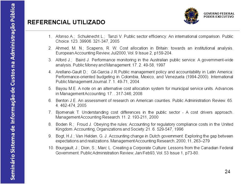 GOVERNO FEDERAL PODER EXECUTIVO Seminário Sistema de Informação de Custos na Administração Pública REFERENCIAL UTILIZADO 1.Afonso A.; Schuknecht L.; T