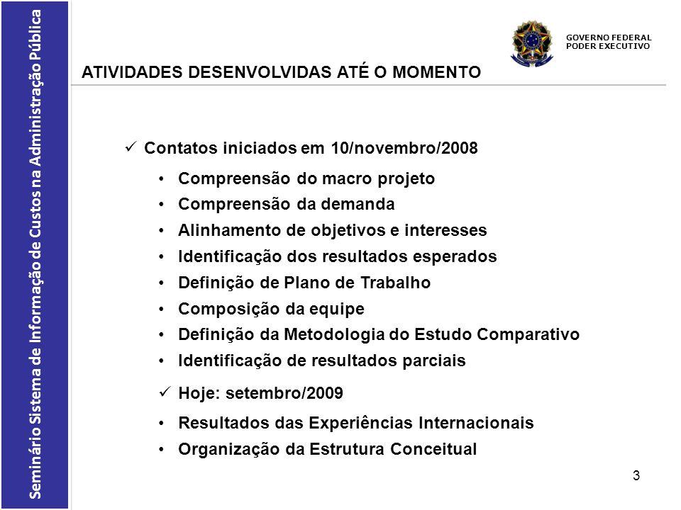 GOVERNO FEDERAL PODER EXECUTIVO Seminário Sistema de Informação de Custos na Administração Pública ATIVIDADES DESENVOLVIDAS ATÉ O MOMENTO Contatos ini