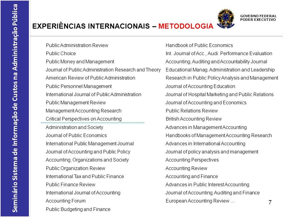 GOVERNO FEDERAL PODER EXECUTIVO Seminário Sistema de Informação de Custos na Administração Pública EXPERIÊNCIAS INTERNACIONAIS – METODOLOGIA Public Ad