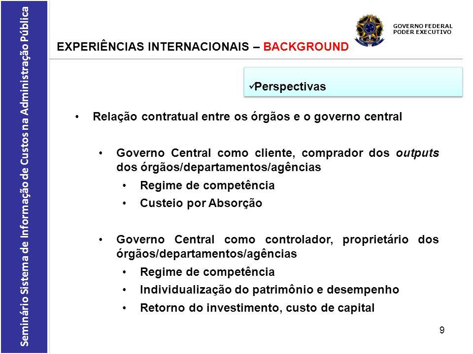 GOVERNO FEDERAL PODER EXECUTIVO Seminário Sistema de Informação de Custos na Administração Pública EXPERIÊNCIAS INTERNACIONAIS – BACKGROUND Perspectiv