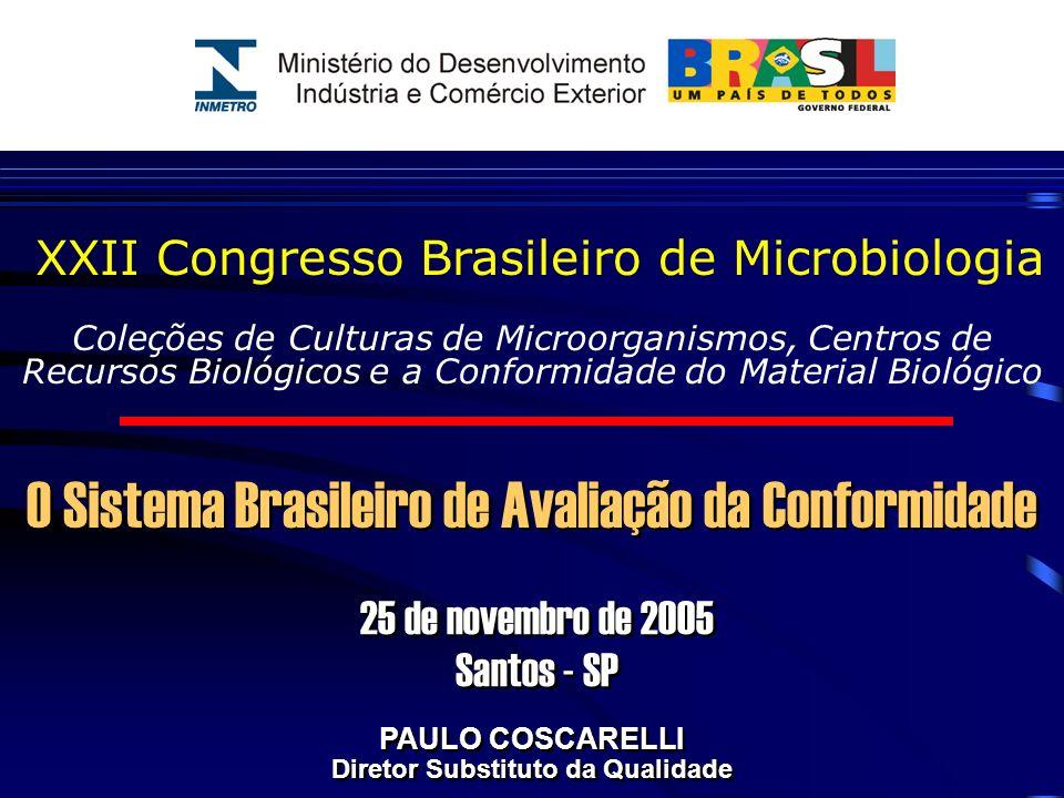 XXII Congresso Brasileiro de Microbiologia Coleções de Culturas de Microorganismos, Centros de Recursos Biológicos e a Conformidade do Material Biológ