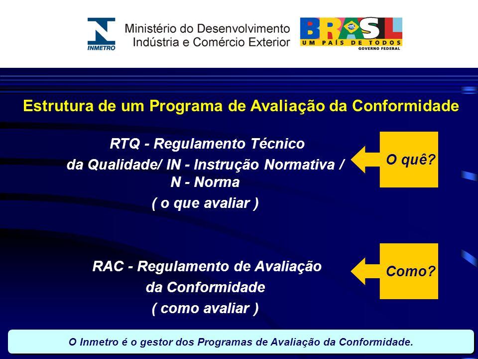Estrutura de um Programa de Avaliação da Conformidade RTQ - Regulamento Técnico da Qualidade/ IN - Instrução Normativa / N - Norma ( o que avaliar ) R