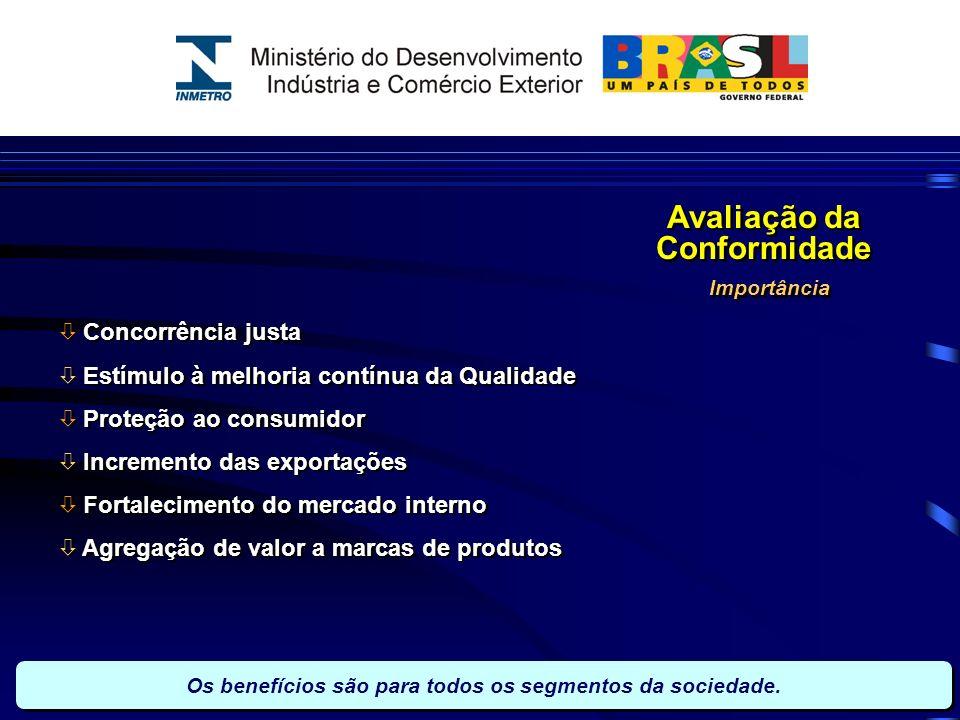 ò Concorrência justa ò Estímulo à melhoria contínua da Qualidade ò Proteção ao consumidor ò Incremento das exportações ò Fortalecimento do mercado int