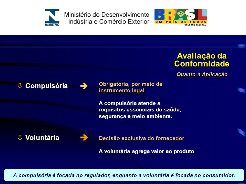Quanto à Aplicação Voluntária Obrigatória, por meio de instrumento legal Decisão exclusiva do fornecedor Avaliação da Conformidade Compulsória A compu