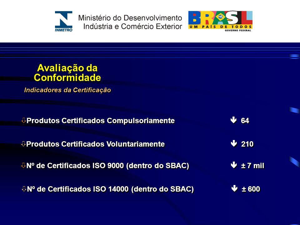 ò Produtos Certificados Compulsoriamente 64 ò Produtos Certificados Voluntariamente 210 ò Nº de Certificados ISO 9000 (dentro do SBAC) ± 7 mil ò Nº de