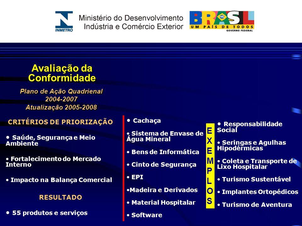 EXEMPLOSEXEMPLOS CRITÉRIOS DE PRIORIZAÇÃO Saúde, Segurança e Meio Ambiente Fortalecimento do Mercado Interno Impacto na Balança Comercial RESULTADO 55