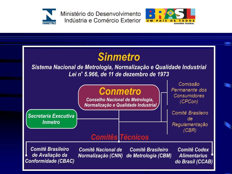 Comissão Permanente dos Consumidores (CPCon) Comitê Brasileiro de Regulamentação (CBR)