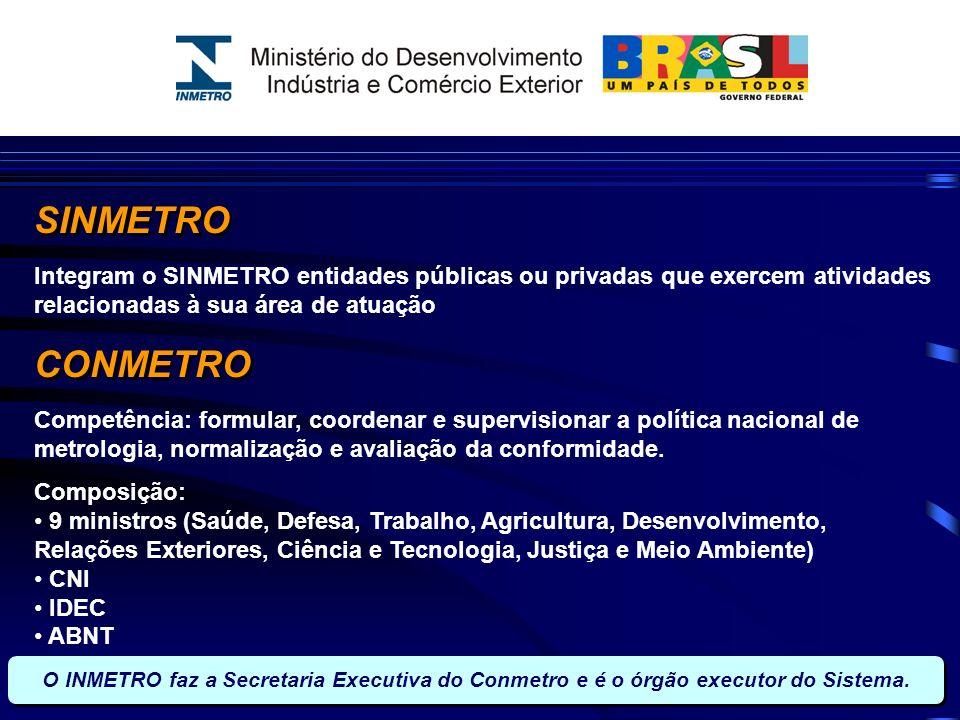 SINMETRO CONMETRO Integram o SINMETRO entidades públicas ou privadas que exercem atividades relacionadas à sua área de atuação Competência: formular,