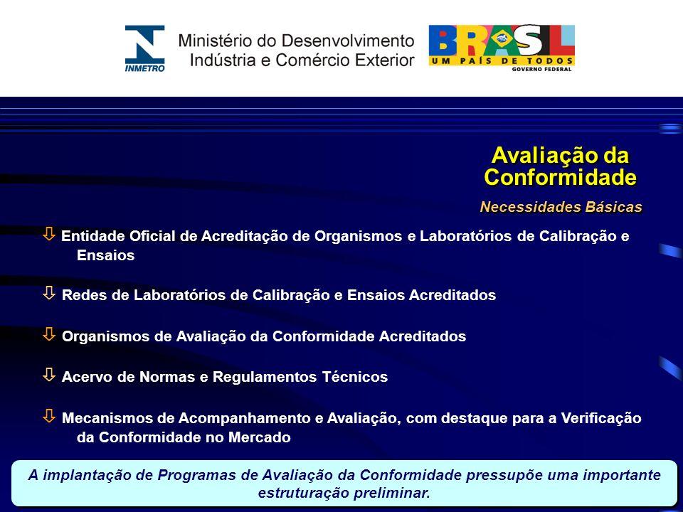 Entidade Oficial de Acreditação de Organismos e Laboratórios de Calibração e Ensaios Redes de Laboratórios de Calibração e Ensaios Acreditados Organis