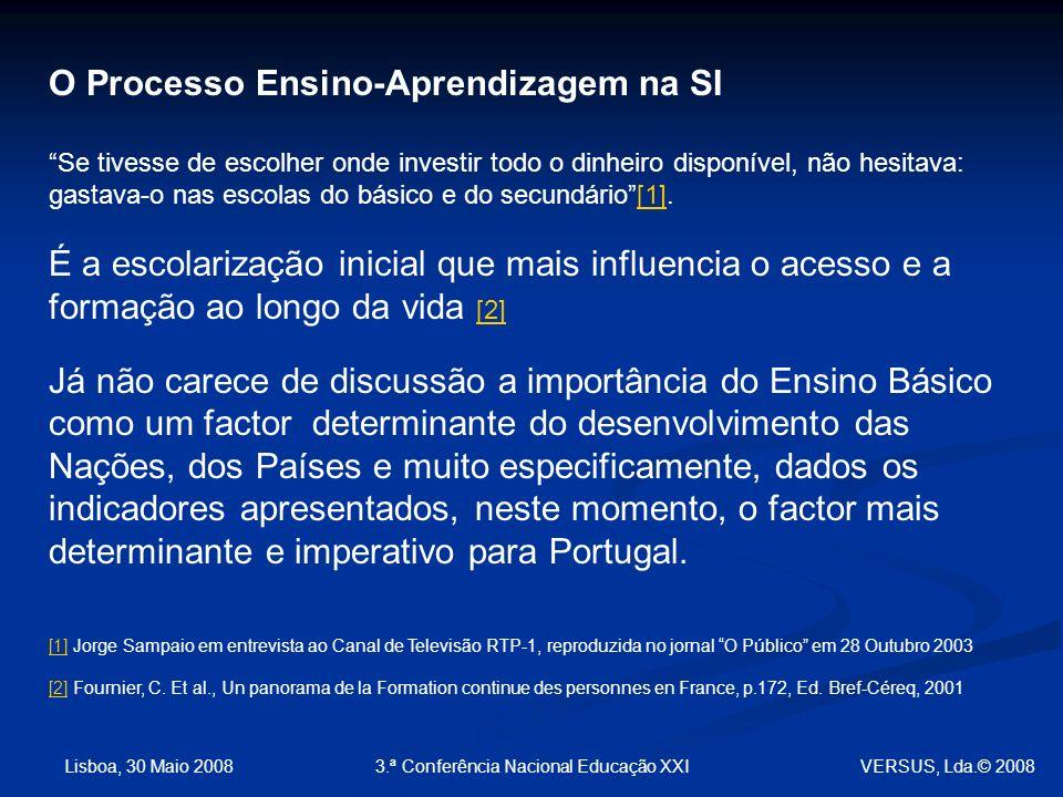 Lisboa, 30 Maio 20083.ª Conferência Nacional Educação XXI Sistema Educativo A.T.L.