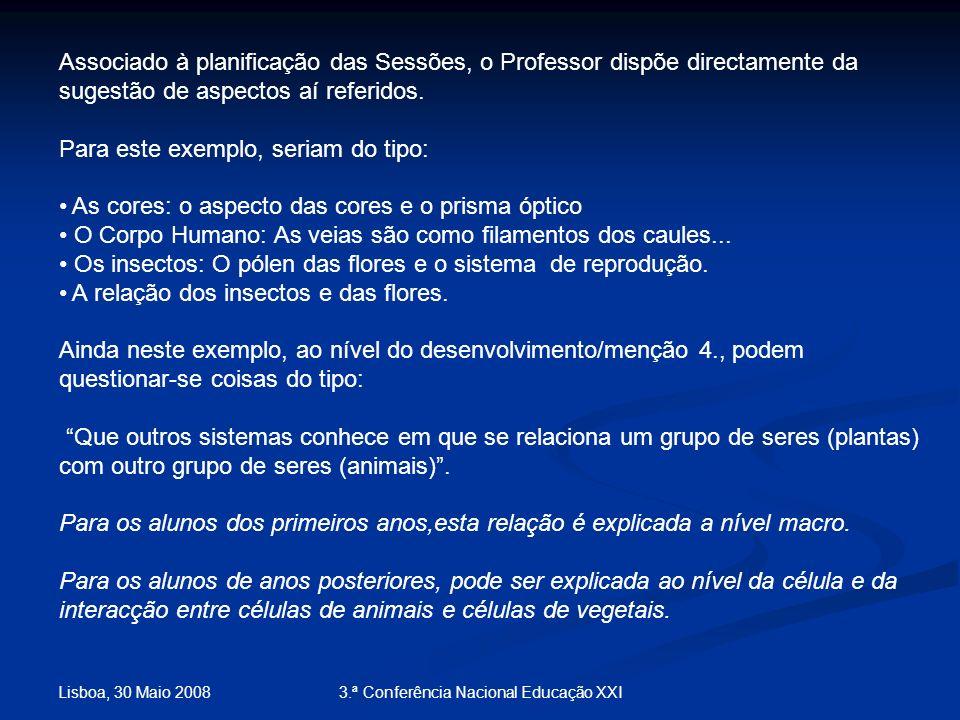 Lisboa, 30 Maio 2008 3.ª Conferência Nacional Educação XXI Associado à planificação das Sessões, o Professor dispõe directamente da sugestão de aspectos aí referidos.