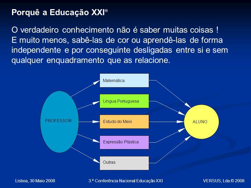Lisboa, 30 Maio 2008 3.ª Conferência Nacional Educação XXI Na verdade, o verdadeiro conhecimento é saber criar soluções para situações novas, por vezes adversas.
