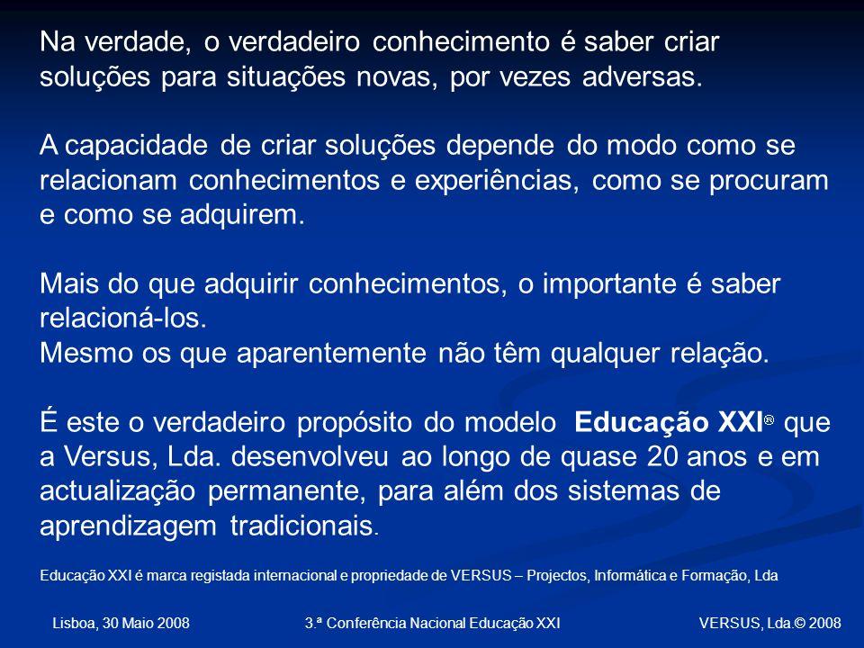 Lisboa, 30 Maio 2008 3.ª Conferência Nacional Educação XXI O modelo didáctico da Educação XXI VERSUS, Lda.© 2008