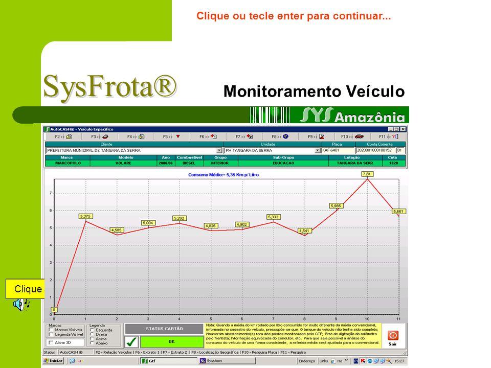 Monitoramento Veículo Clique ou tecle enter para continuar... Clique aqui para visualizar a média