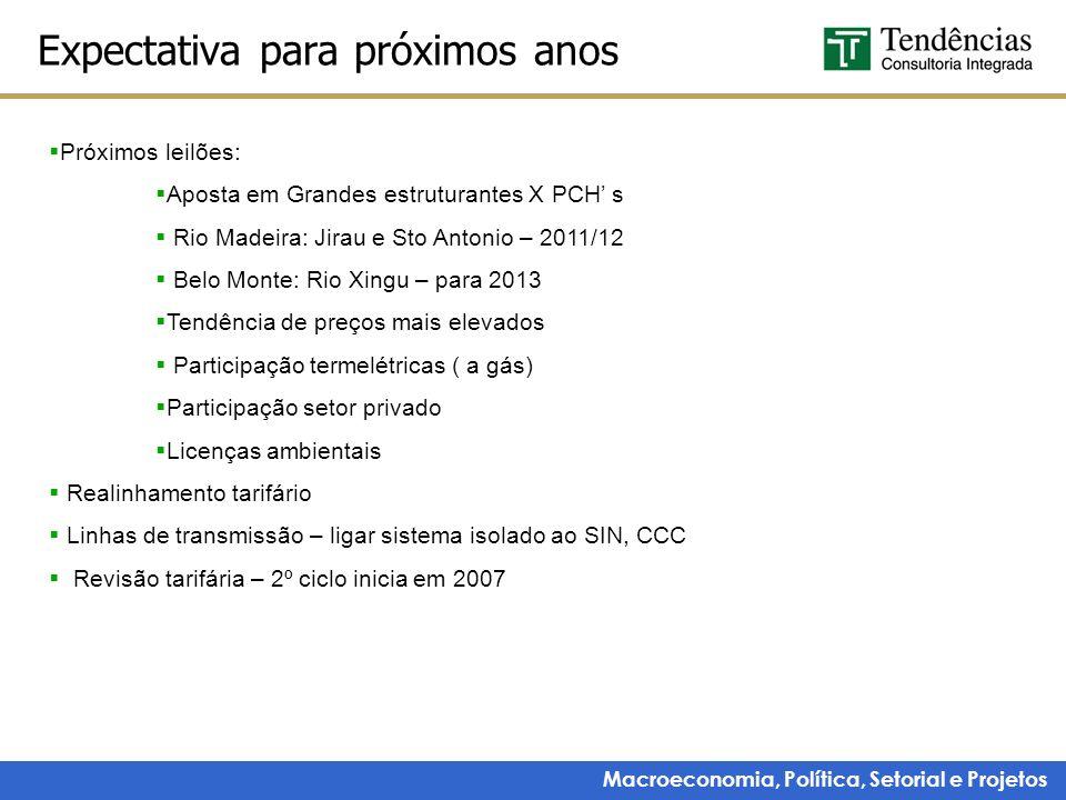 Macroeconomia, Política, Setorial e Projetos Expectativa para próximos anos Próximos leilões: Aposta em Grandes estruturantes X PCH s Rio Madeira: Jir