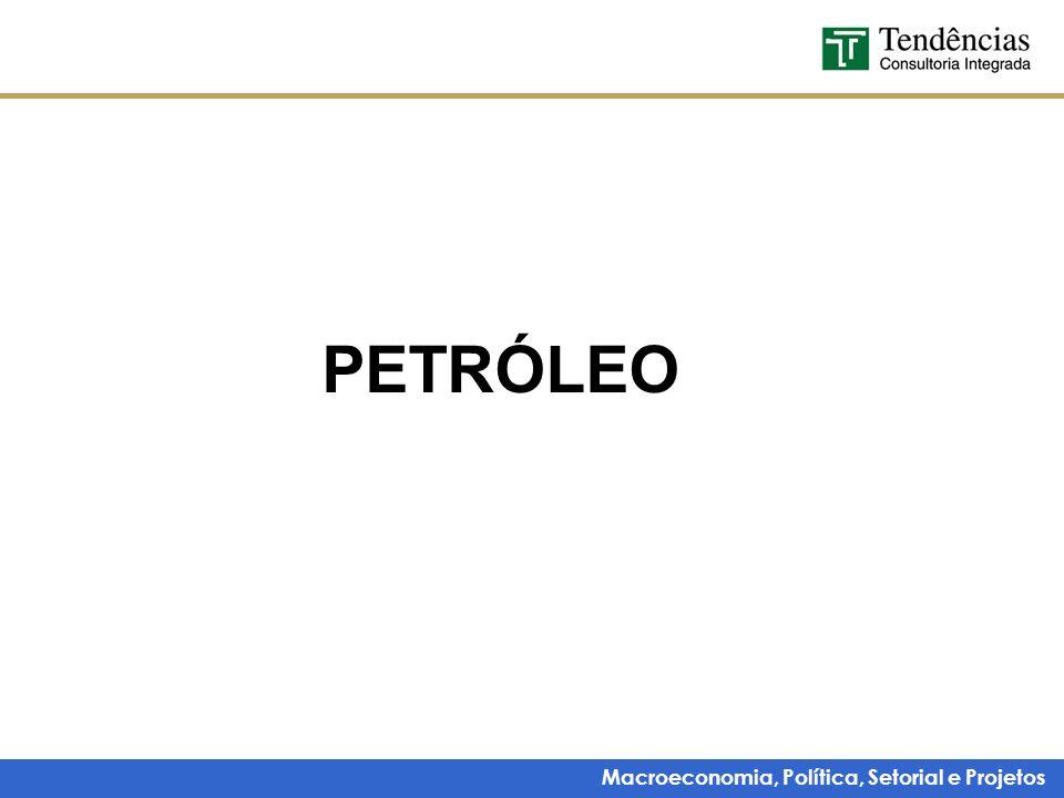 Macroeconomia, Política, Setorial e Projetos Oferta – próximos anos Petrobras antecipou seus planos de exploração de gás, com foco nas bacias de Santos e do Espírito Santo, além dos investimentos em GNL; Com estes novos campos produtores, a produção de gás deve mudar sensivelmente de patamar: volume disponível do combustível deve alcançar a média diária de 70,6 milhões de m3/dia em 2010, atendendo à demanda projetada para aquele ano, da mesma ordem; Projeções da Petrobras: a disponibilidade de gás natural produzido em 2011 no Brasil será de 121 milhões m 3 /dia (considerando produção doméstica:71+ importação da Bolívia:30 + GNL:20); Termelétricas: substituição do uso do gás natural por óleo diesel nas termelétricas, disponibilizando cerca de 15 milhões de m³/dia para comercialização; Petrobras: Redução da demanda interna em refinarias e no seu processo produtivo e maior eficiência (reinjeção); Reforço da malha de transporte existente Acelerar projeto de expansão por GNL ( a que custo ele chegaria ao consumidor?)