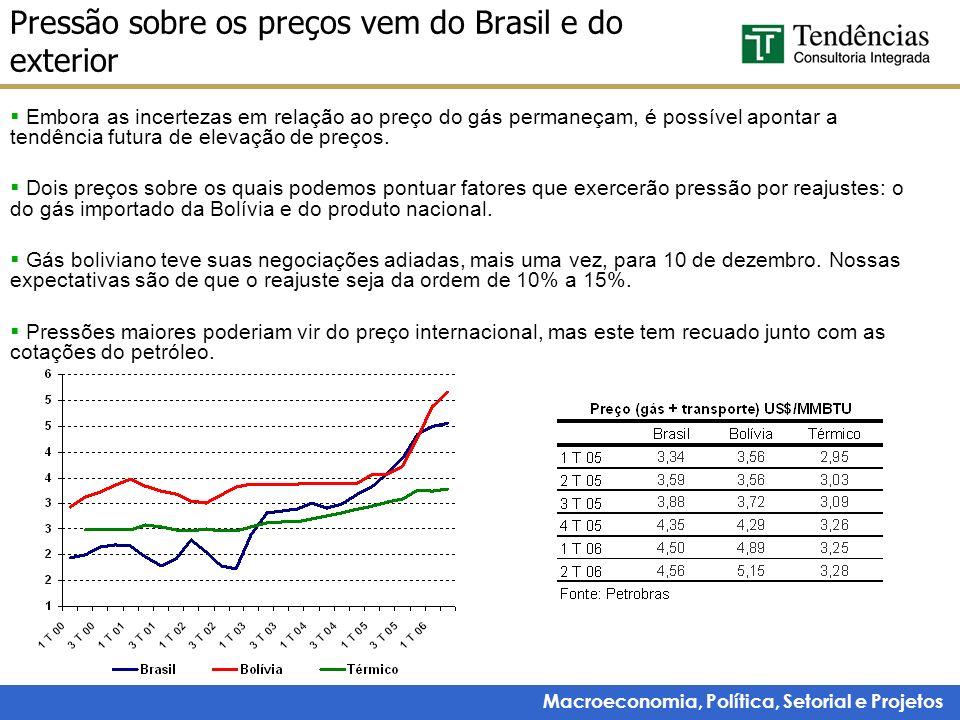 Macroeconomia, Política, Setorial e Projetos Pressão sobre os preços vem do Brasil e do exterior Embora as incertezas em relação ao preço do gás perma