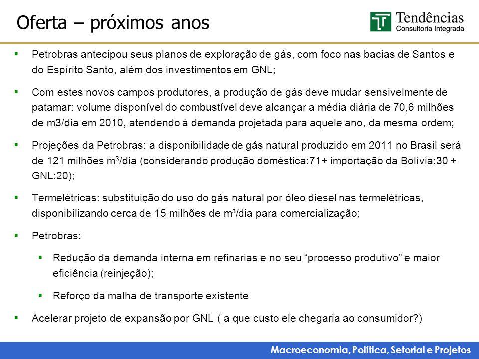 Macroeconomia, Política, Setorial e Projetos Oferta – próximos anos Petrobras antecipou seus planos de exploração de gás, com foco nas bacias de Santo