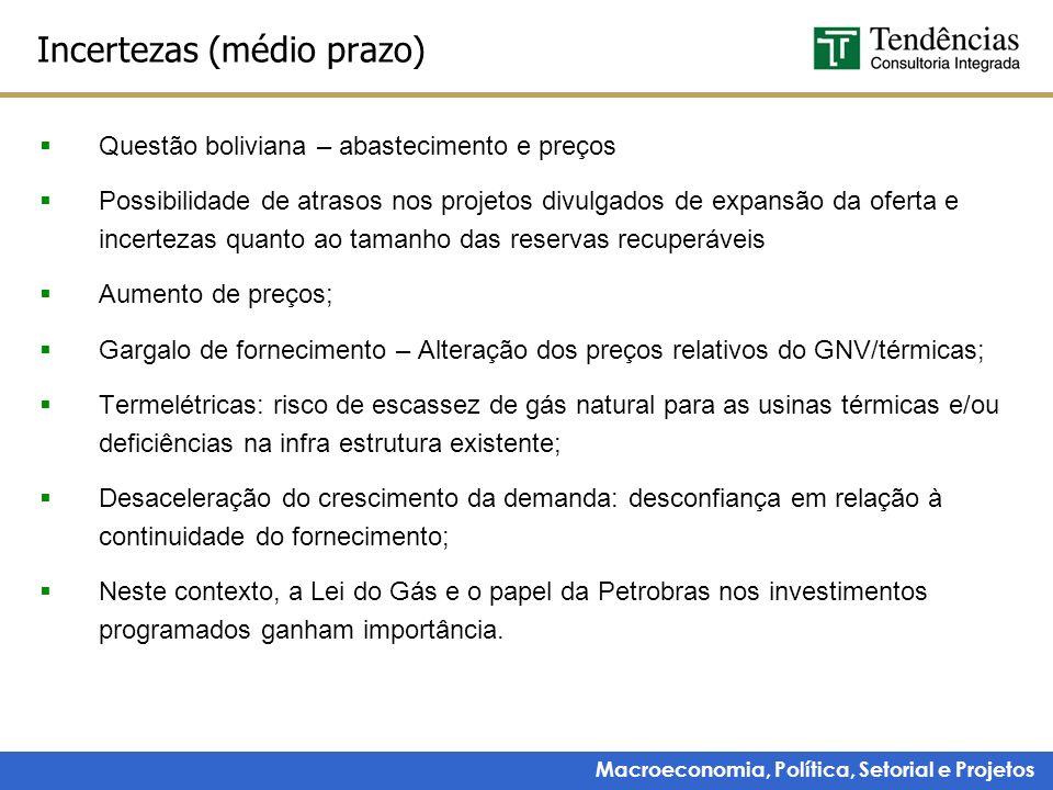 Macroeconomia, Política, Setorial e Projetos Incertezas (médio prazo) Questão boliviana – abastecimento e preços Possibilidade de atrasos nos projetos