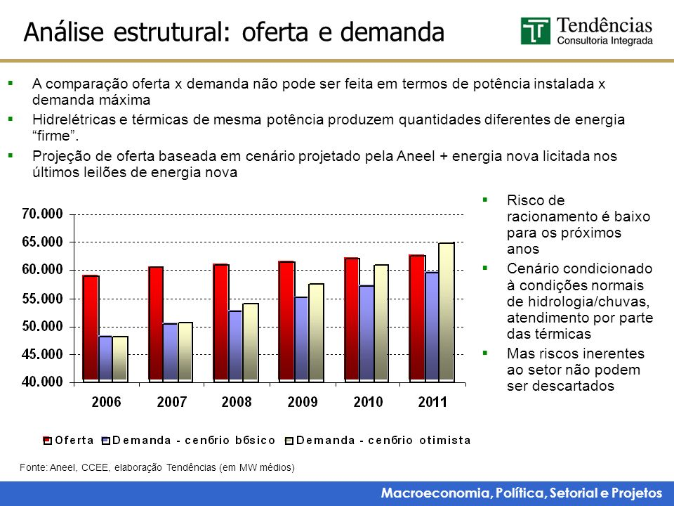 Macroeconomia, Política, Setorial e Projetos Análise estrutural: oferta e demanda A comparação oferta x demanda não pode ser feita em termos de potênc