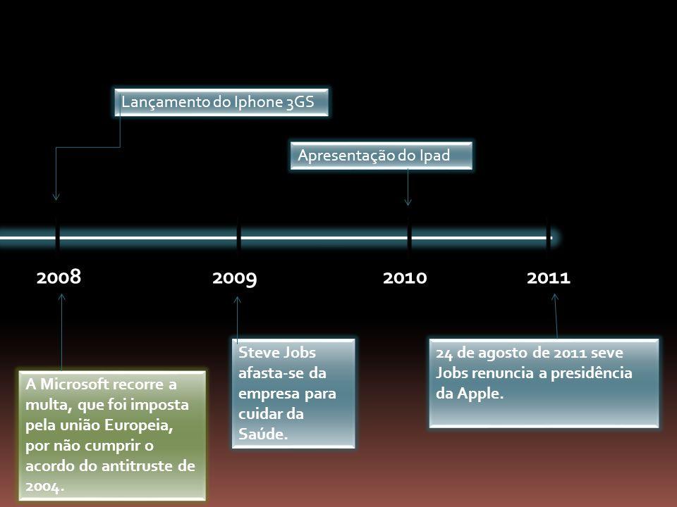 2008200920102011 A Microsoft recorre a multa, que foi imposta pela união Europeia, por não cumprir o acordo do antitruste de 2004. Lançamento do Iphon