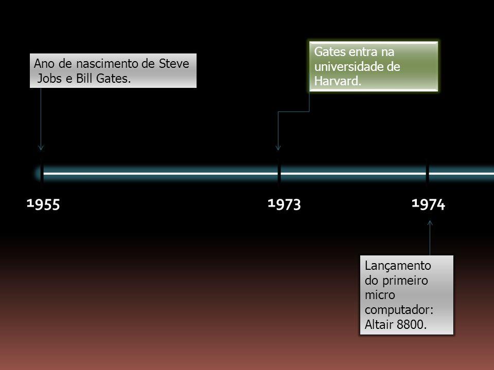 195519731974 Ano de nascimento de Steve Jobs e Bill Gates. Gates entra na universidade de Harvard. Lançamento do primeiro micro computador: Altair 880
