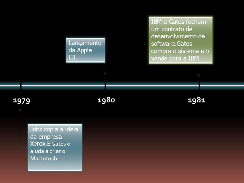197919801981 Jobs copia a ideia da empresa Xerox.E Gates o ajuda a criar o Macintosh. Lançamento da Apple III. IBM e Gates fecham um contrato de desen