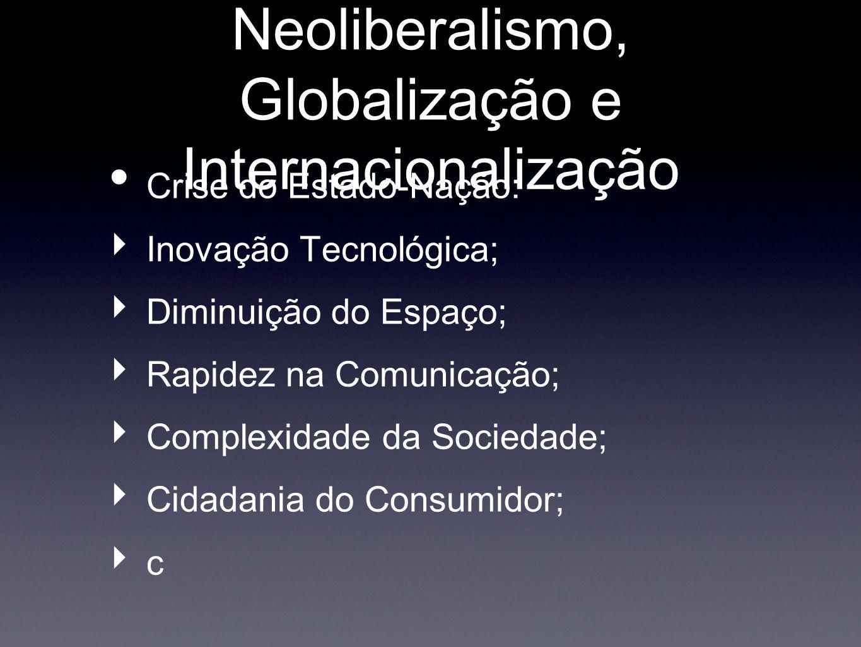 Neoliberalismo, Globalização e Internacionalização Crise do Estado-Nação: Inovação Tecnológica; Diminuição do Espaço; Rapidez na Comunicação; Complexidade da Sociedade; Cidadania do Consumidor; c