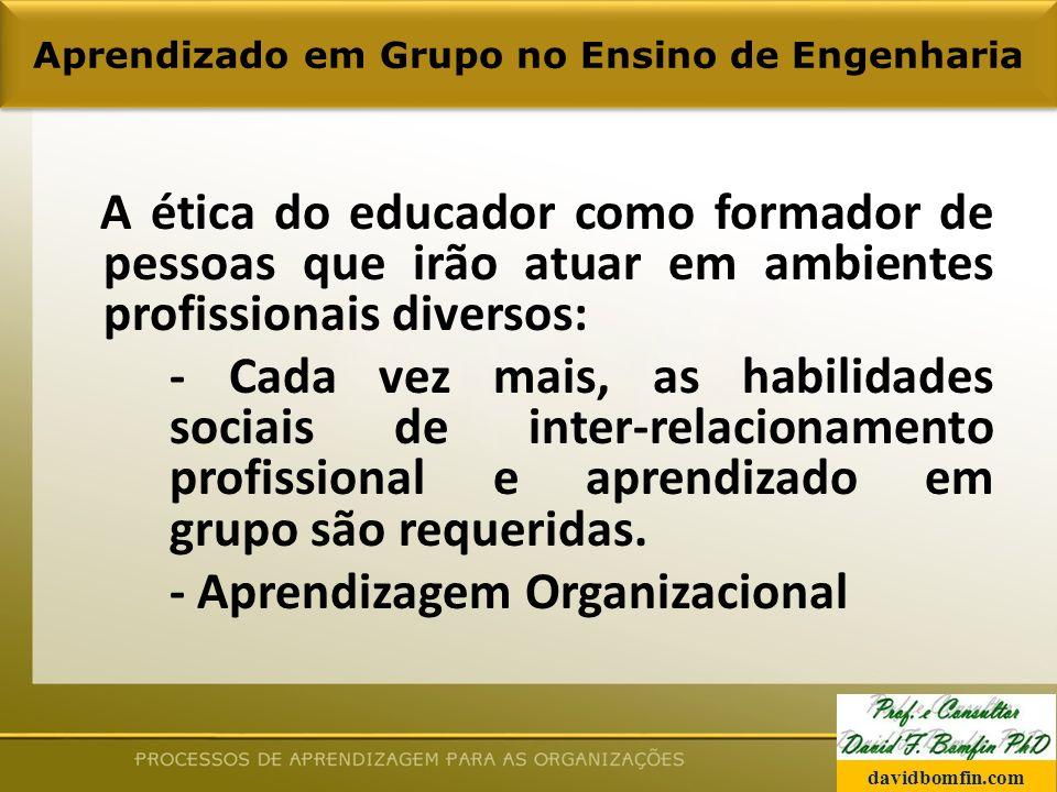 A ética do educador como formador de pessoas que irão atuar em ambientes profissionais diversos: - Cada vez mais, as habilidades sociais de inter-relacionamento profissional e aprendizado em grupo são requeridas.
