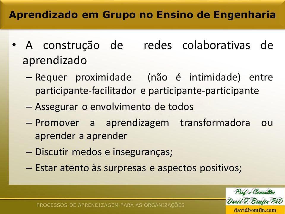 Aprendizado em Grupo no Ensino de Engenharia Aprendizado em grupo voltado para: Conhecimento Habilidade Relação Crítica davidbomfin.com