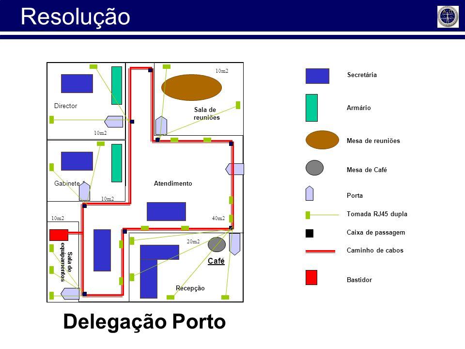 Delegação Porto Gabinete 1 Director Sala de reuniões Café Recepção Atendimento Sala de equipamentos 10m2 40m2 10m2 20m2 Resolução Secretária Armário M