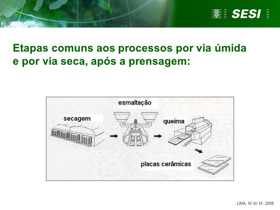 Etapas comuns aos processos por via úmida e por via seca, após a prensagem: LIMA, M. M. M., 2008.