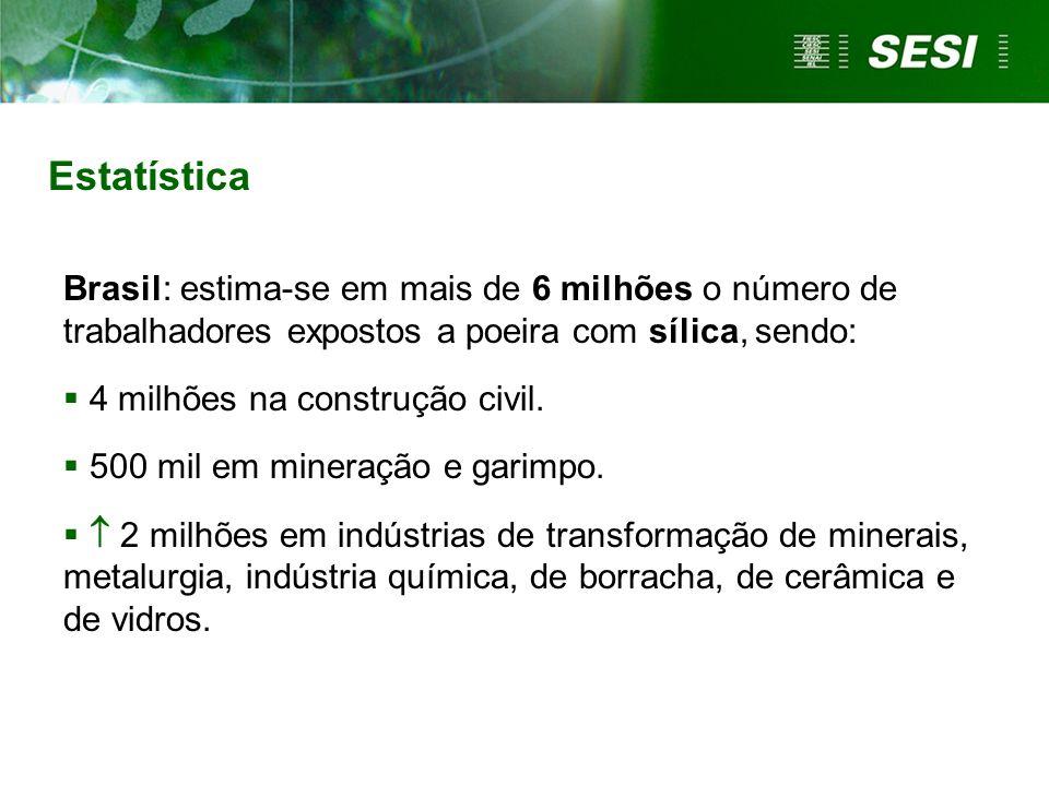 Estatística Brasil: estima-se em mais de 6 milhões o número de trabalhadores expostos a poeira com sílica, sendo: 4 milhões na construção civil. 500 m
