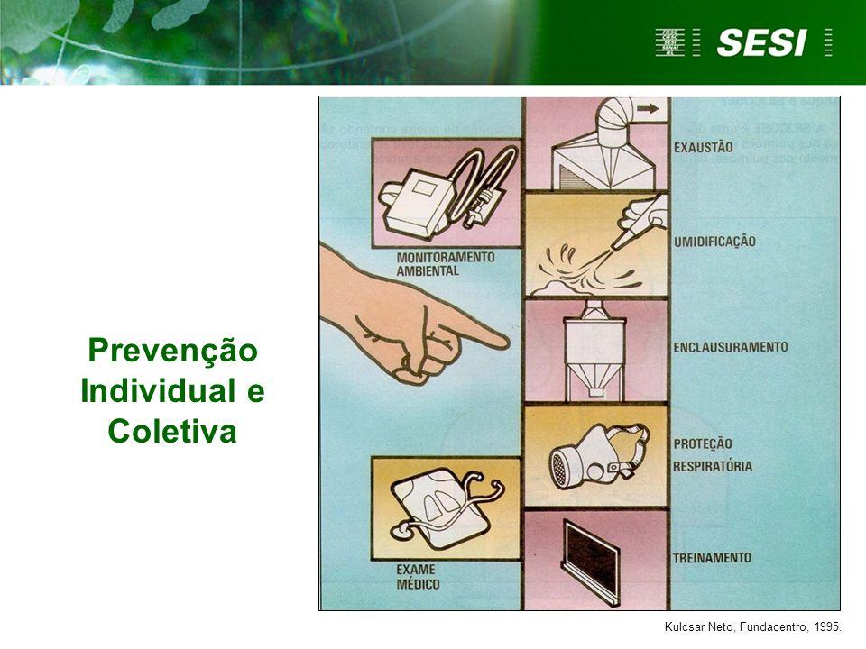 Prevenção Individual e Coletiva Kulcsar Neto, Fundacentro, 1995.