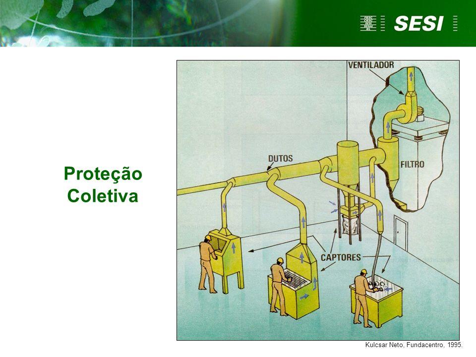 Proteção Coletiva Kulcsar Neto, Fundacentro, 1995.