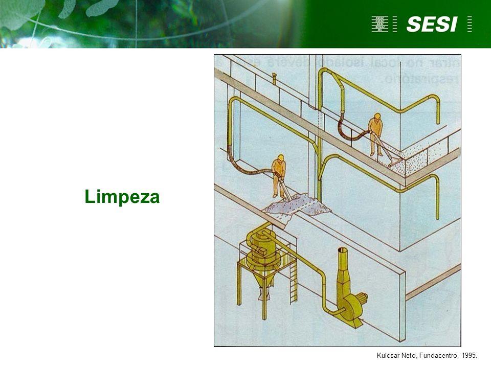 Limpeza Kulcsar Neto, Fundacentro, 1995.