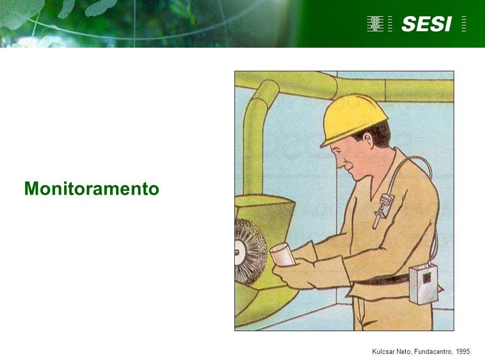 Monitoramento Kulcsar Neto, Fundacentro, 1995.