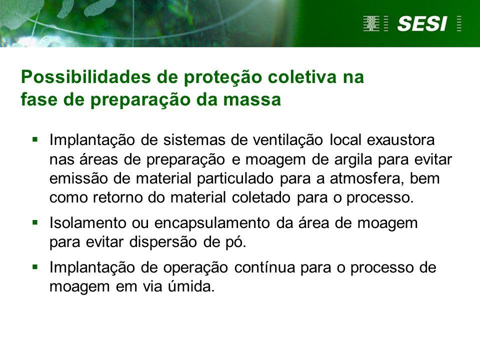 Possibilidades de proteção coletiva na fase de preparação da massa Implantação de sistemas de ventilação local exaustora nas áreas de preparação e moa