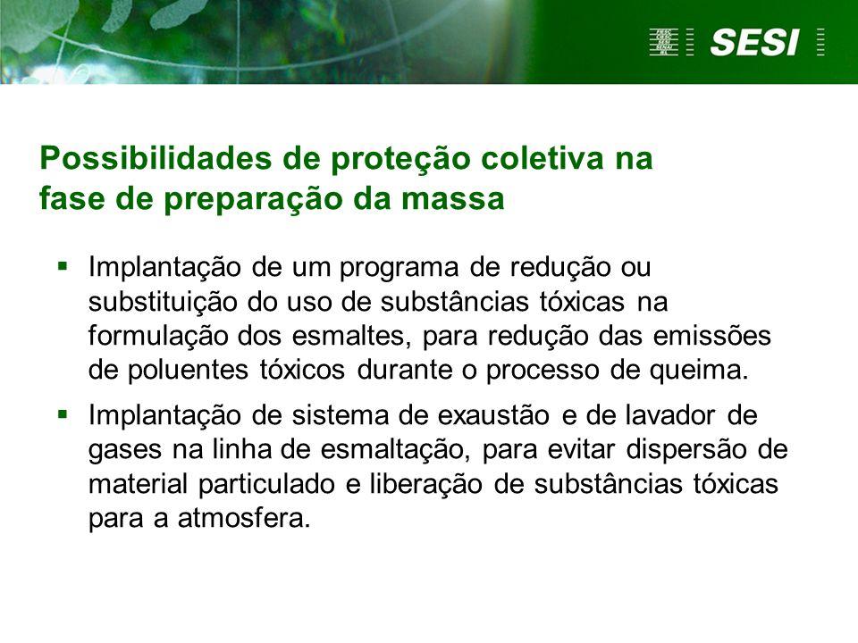 Implantação de um programa de redução ou substituição do uso de substâncias tóxicas na formulação dos esmaltes, para redução das emissões de poluentes