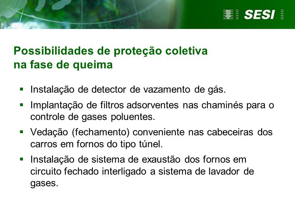 Possibilidades de proteção coletiva na fase de queima Instalação de detector de vazamento de gás. Implantação de filtros adsorventes nas chaminés para