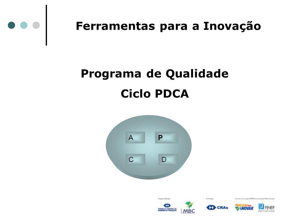 Ferramentas para a Inovação Programa de Qualidade Ciclo PDCA P DC A