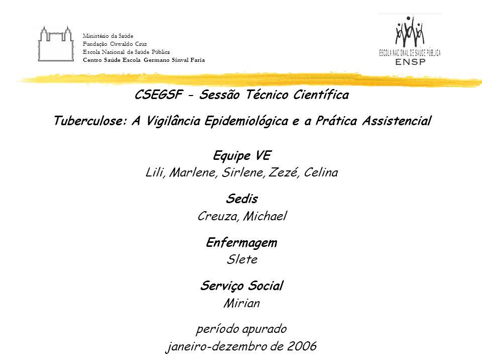Ministério da Saúde Fundação Oswaldo Cruz Escola Nacional de Saúde Pública Centro Saúde Escola Germano Sinval Faria CSEGSF - Sessão Técnico Científica