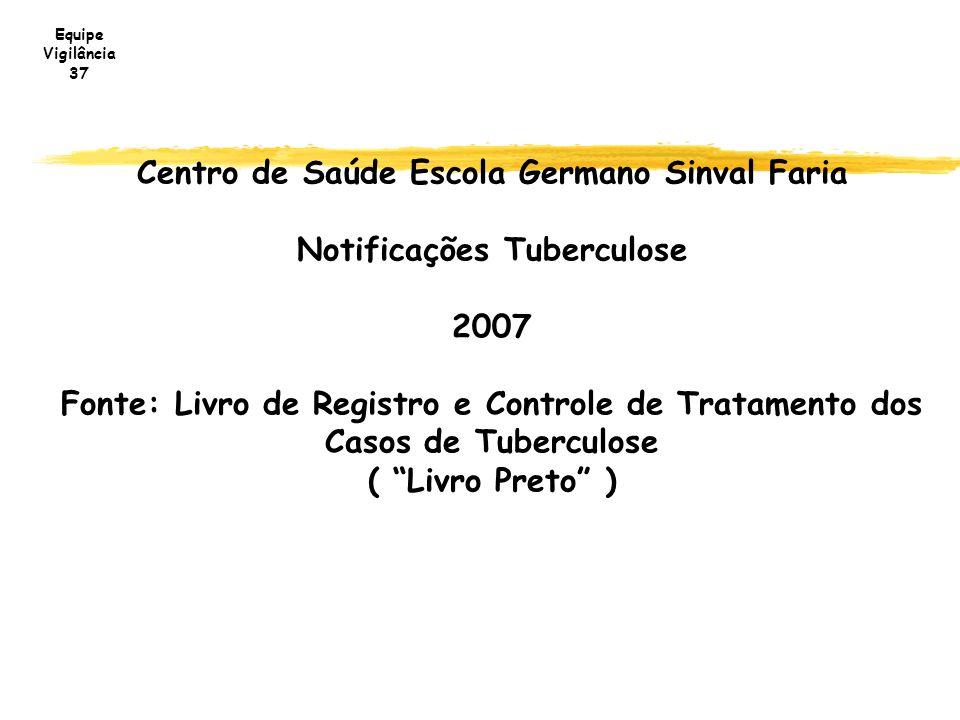 Centro de Saúde Escola Germano Sinval Faria Notificações Tuberculose 2007 Fonte: Livro de Registro e Controle de Tratamento dos Casos de Tuberculose (