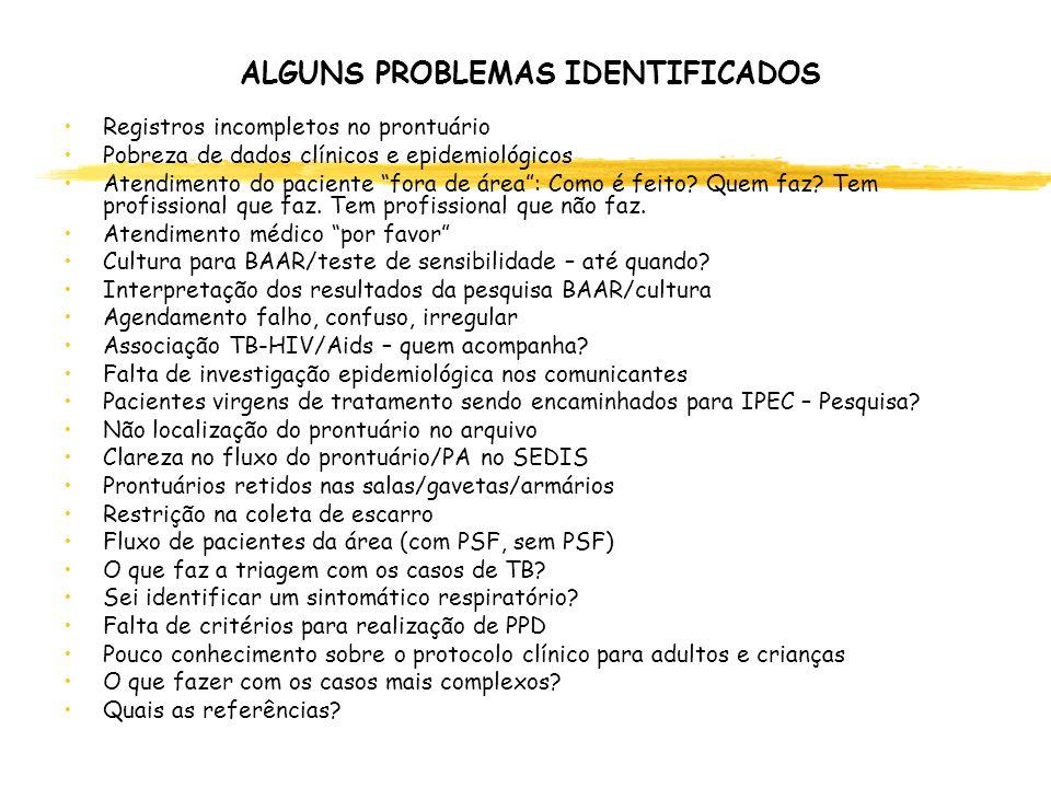 ALGUNS PROBLEMAS IDENTIFICADOS Registros incompletos no prontuário Pobreza de dados clínicos e epidemiológicos Atendimento do paciente fora de área: C