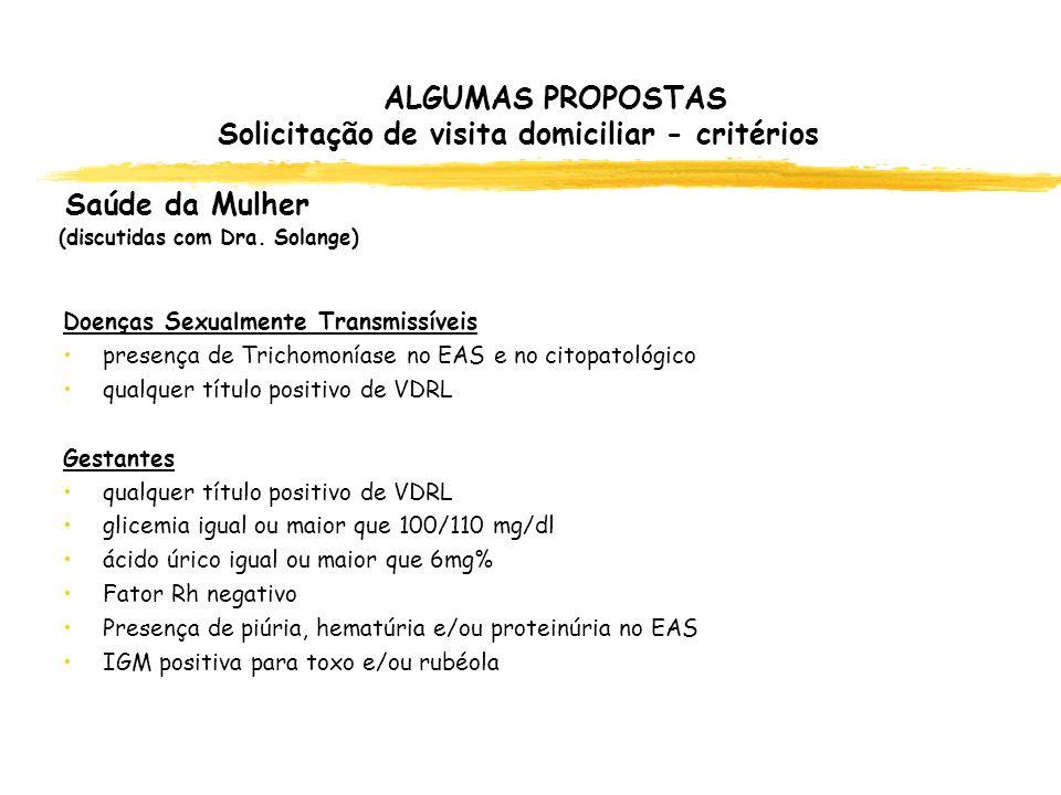 ALGUMAS PROPOSTAS Solicitação de visita domiciliar - critérios Saúde da Mulher (discutidas com Dra. Solange) Doenças Sexualmente Transmissíveis presen