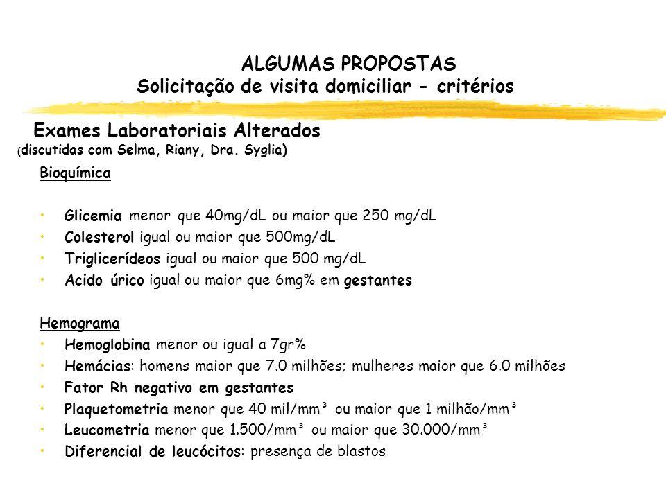 ALGUMAS PROPOSTAS Solicitação de visita domiciliar - critérios Exames Laboratoriais Alterados ( discutidas com Selma, Riany, Dra. Syglia) Bioquímica G