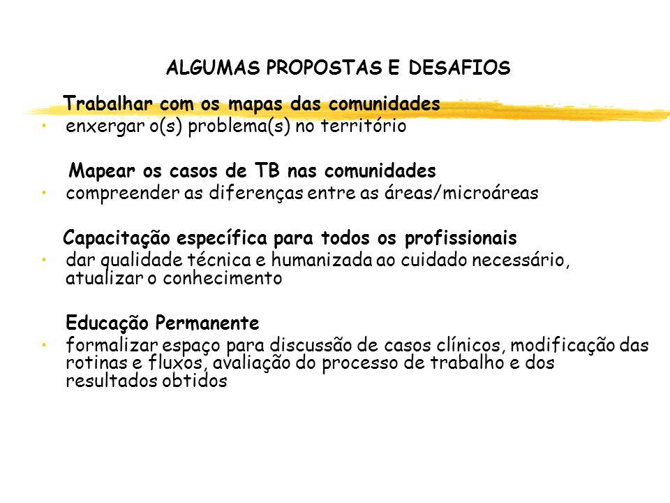 ALGUMAS PROPOSTAS E DESAFIOS Trabalhar com os mapas das comunidades enxergar o(s) problema(s) no território Mapear os casos de TB nas comunidades comp