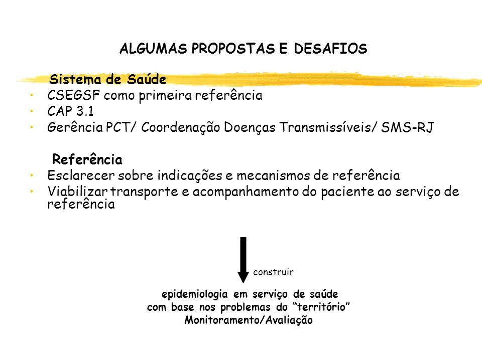 Sistema de Saúde CSEGSF como primeira referência CAP 3.1 Gerência PCT/ Coordenação Doenças Transmissíveis/ SMS-RJ Referência Esclarecer sobre indicaçõ