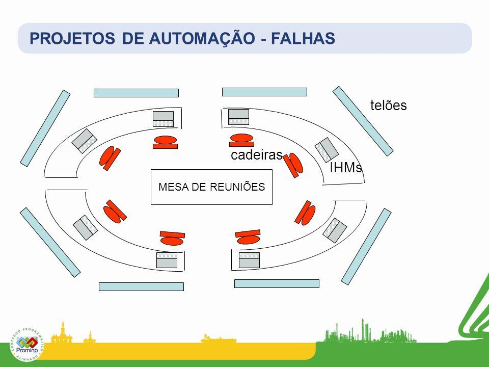 PROJETOS DE AUTOMAÇÃO - FALHAS MESA DE REUNIÕES cadeiras telões IHMs